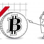 Bitcoin klesá