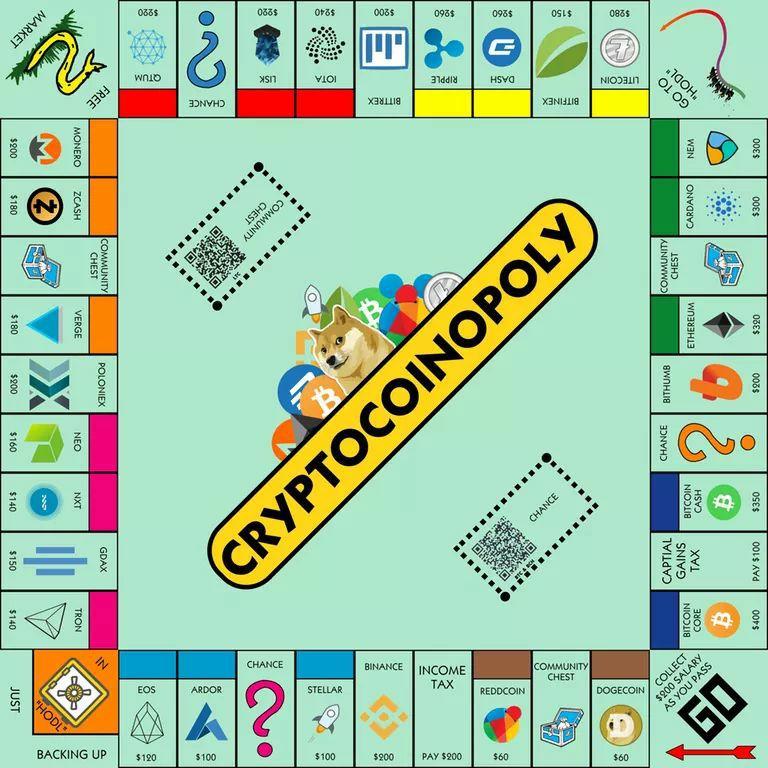Monopoly Kryptoměn